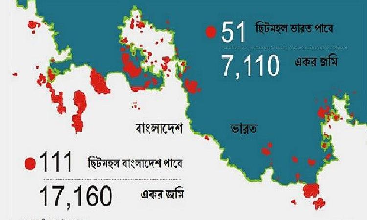ছিটমহল বিনিময় এবং বাংলাদেশ-ভারত সম্পর্ক